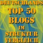 Top 50 Blogs und die Strukturen