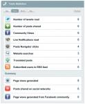 wibiya-tools-statistics