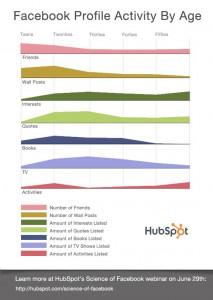 facebook-statistik-1