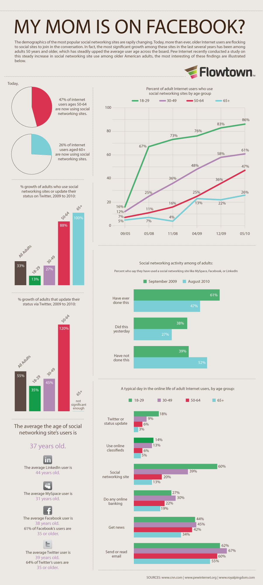 infografik-golden-age-social-media