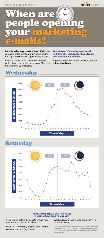 Infografik - Öffnungszeiten Newsletter