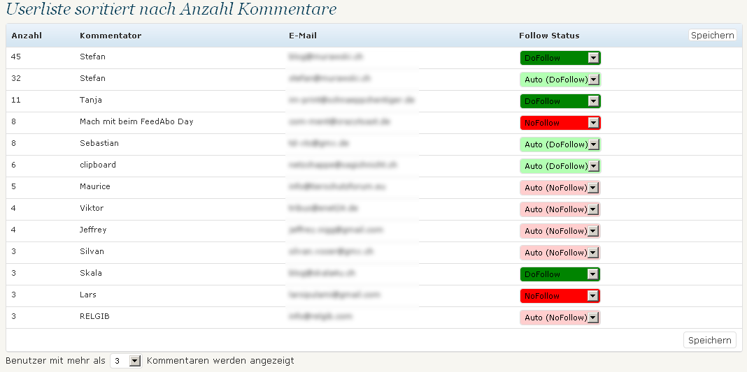 Wordpress Plugin - DoFollow Links durch Kommentare