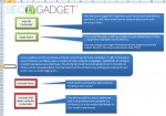 SEM Plugin für Excel API Anbindung an Adwords