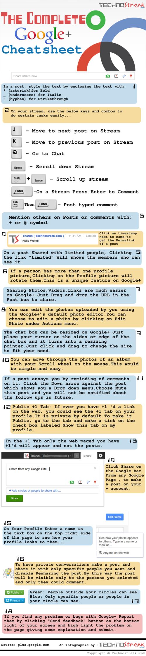 Google + Funktionen in der Übersicht