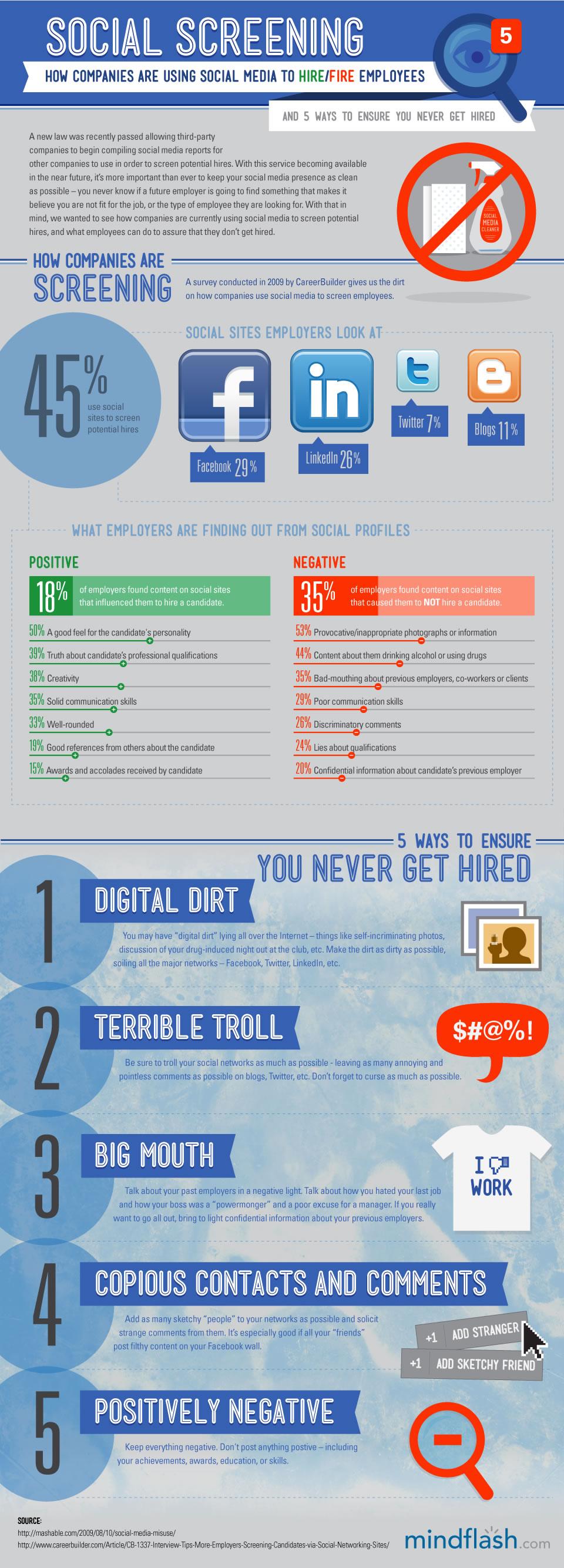 Social Media als Recruiting Tool