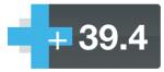 Einfluss von Google + Accounts messen