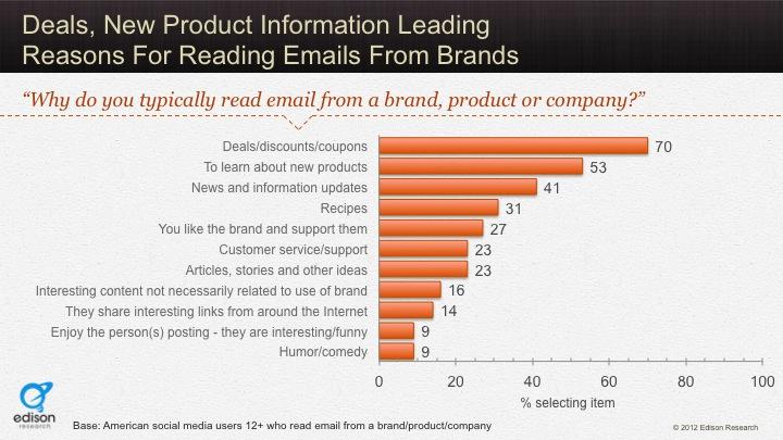 Warum werden Mails von Unternehmen gelesen?