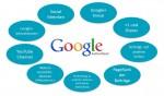 Faktoren für einen guten Google AuthorRank