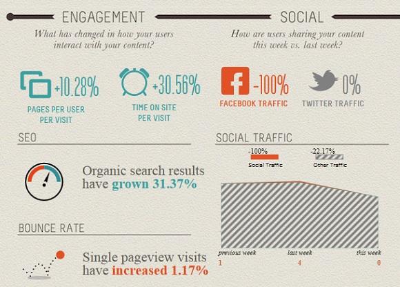 Blog Mediadaten erstellen als Infografik